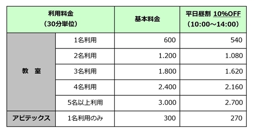 料金教室レンタル.jpg