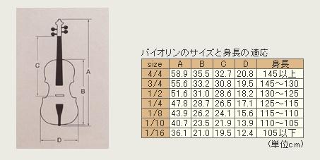 分数バイオリン表.jpg