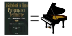 写真:岳本恭治先生による脱力奏法講座2回目やります!|SBS通り店